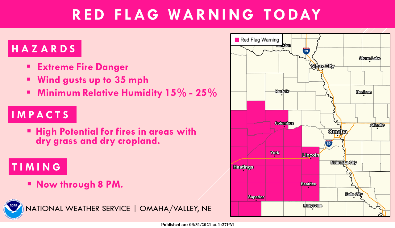 Red Flag Warning in effect for much of the area