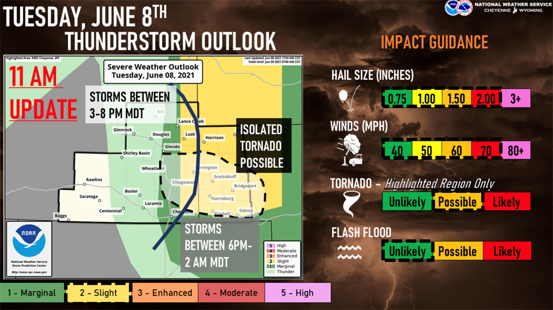 Severe weather possible in Panhandle Tuesday