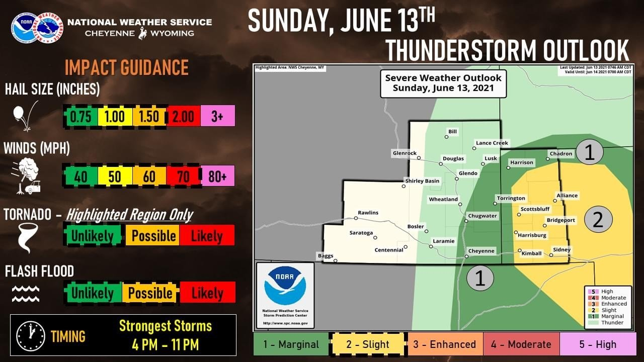 Weather service places region in 'slight' risk for severe weather Sunday
