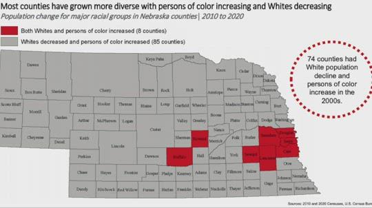 White populations decline, POC immigration increases Nebraska growth