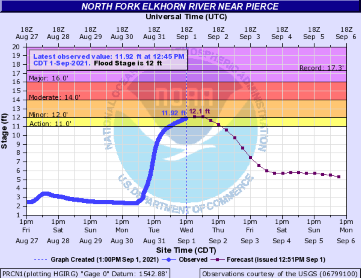 Pierce County placed into flood warning Wednesday