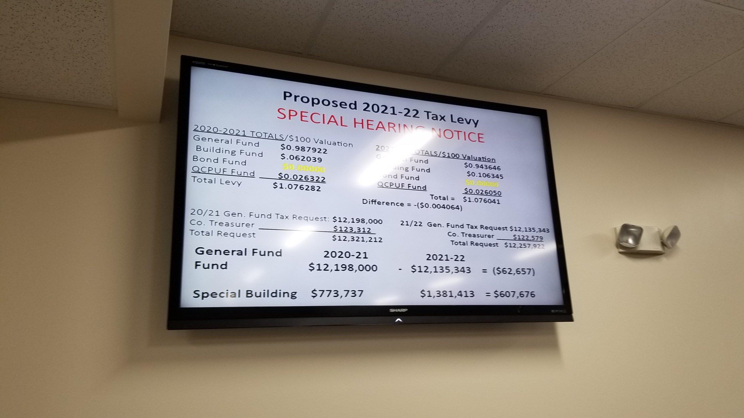 Beatrice Public Schools new budget passed